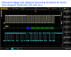Digital Oscilloscope 1GHz, 5GSa/s, Rigol DS6102