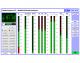 DEVA Radio Explorer II Analizador portatil de FM radio