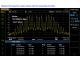 DSA832-TG 3.2 GHz Spectrum Analyzer with Tracking Generator, Rigol